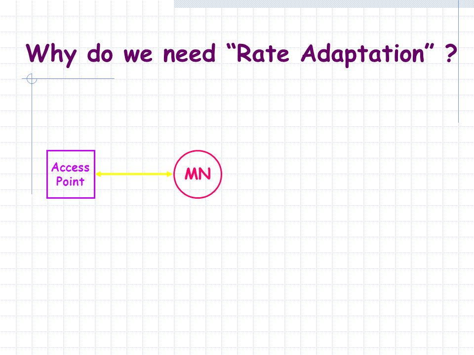 Why do we need Rate Adaptation ? Access Point MN