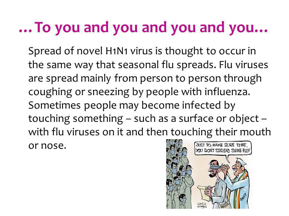 Symptoms The symptoms of novel H1N1 flu virus in people include fever, cough, sore throat, runny or stuffy nose, body aches, headache, chills and fatigue.
