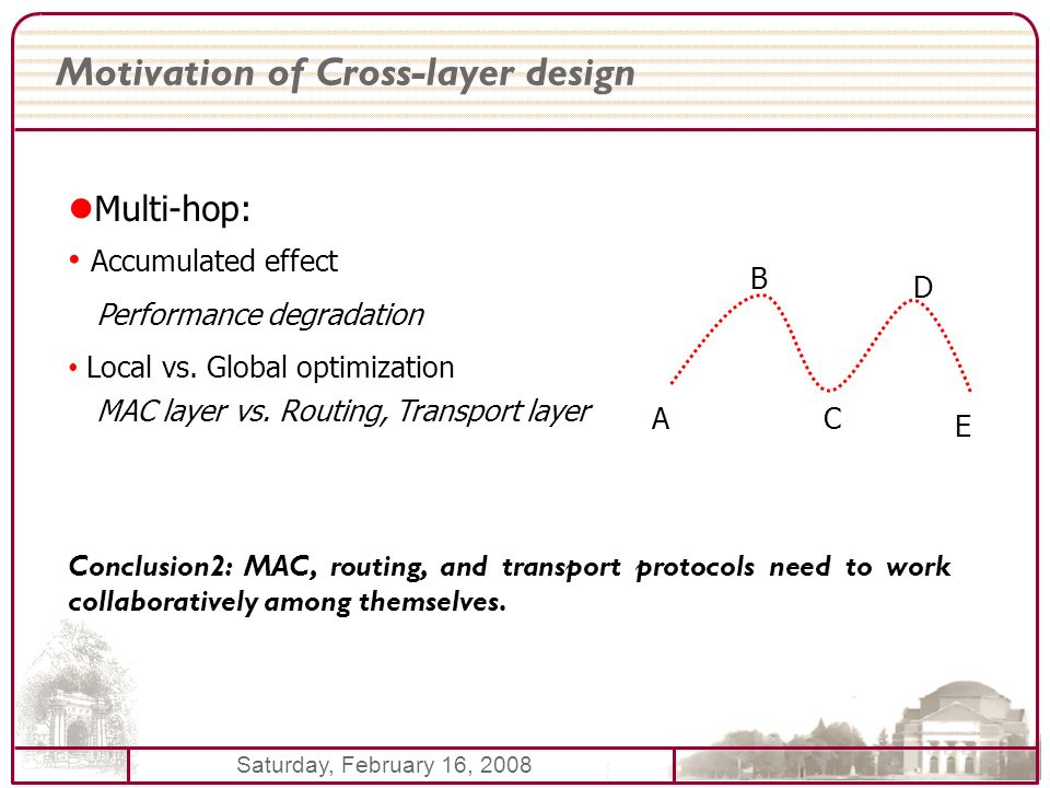 Saturday, February 16, 2008 Motivation of Cross-layer design Multi-hop: Accumulated effect Performance degradation Local vs. Global optimization MAC l