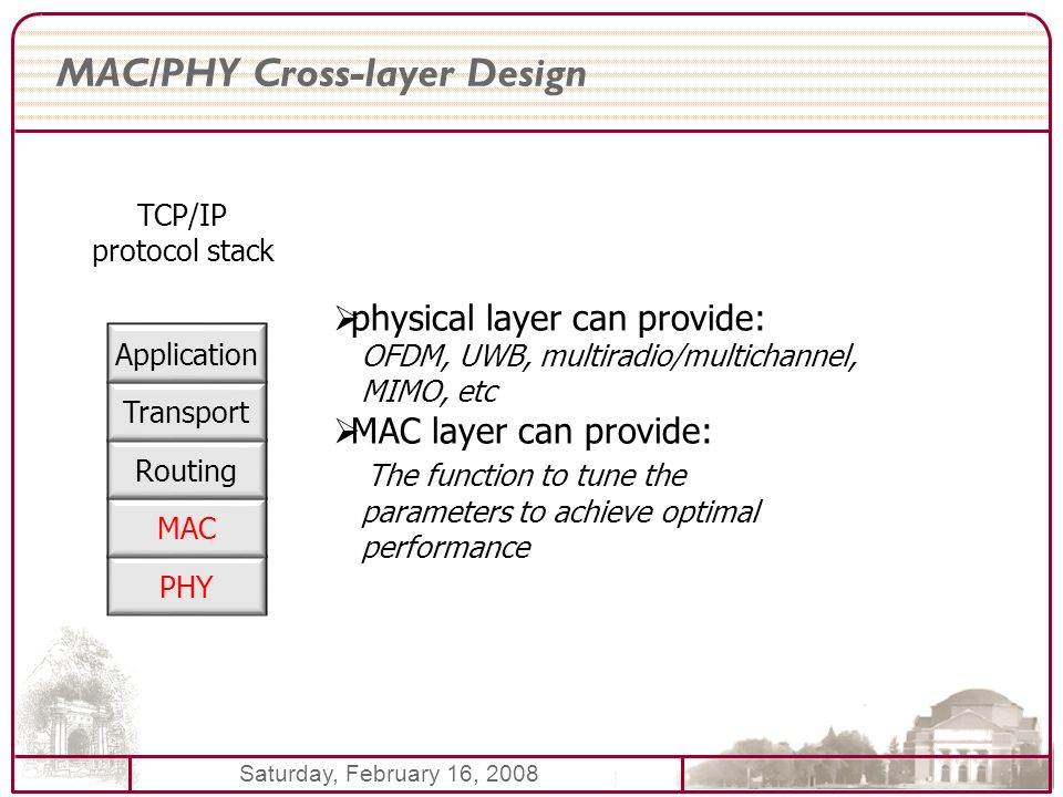 Saturday, February 16, 2008 MAC/PHY Cross-layer Design PHY MAC Routing Transport Application TCP/IP protocol stack physical layer can provide: OFDM, UWB, multiradio/multichannel, MIMO, etc MAC layer can provide: The function to tune the parameters to achieve optimal performance