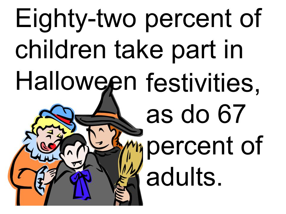festivities, as do 67 percent of adults. Eighty-two percent of children take part in Halloween