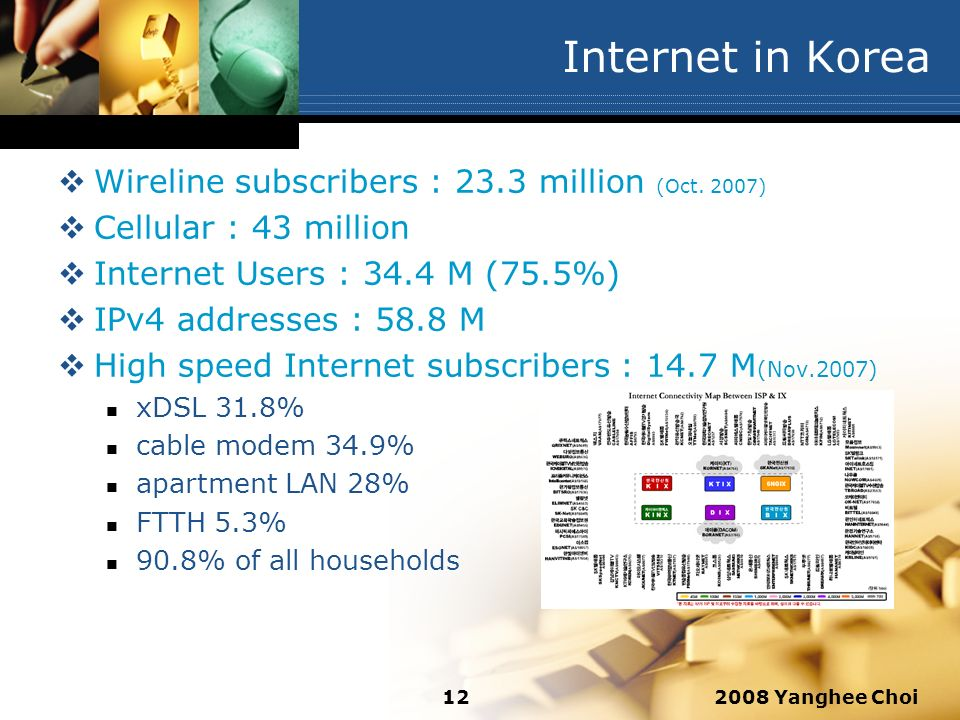 2008 Yanghee Choi12 Internet in Korea Wireline subscribers : 23.3 million (Oct. 2007) Cellular : 43 million Internet Users : 34.4 M (75.5%) IPv4 addre