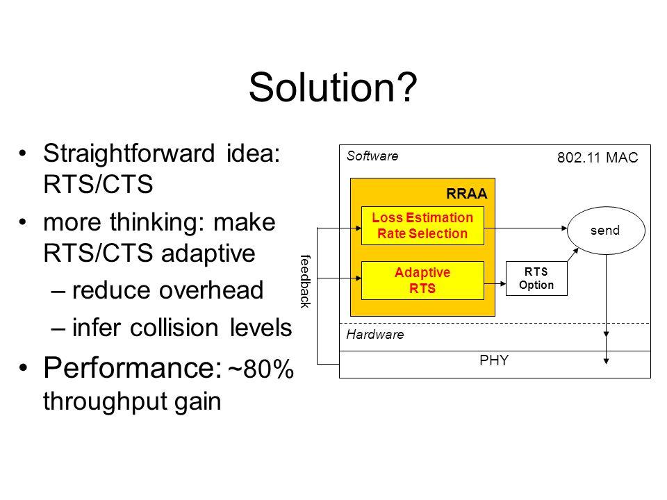 Solution? Straightforward idea: RTS/CTS more thinking: make RTS/CTS adaptive –reduce overhead –infer collision levels Performance: ~80% throughput gai