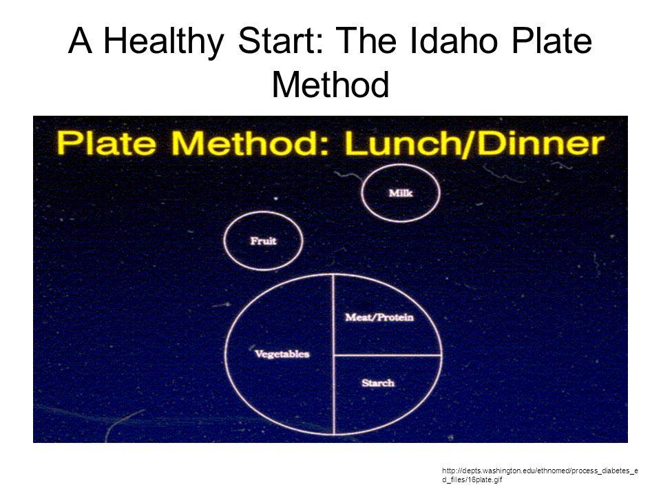 A Healthy Start: The Idaho Plate Method http://depts.washington.edu/ethnomed/process_diabetes_e d_files/16plate.gif