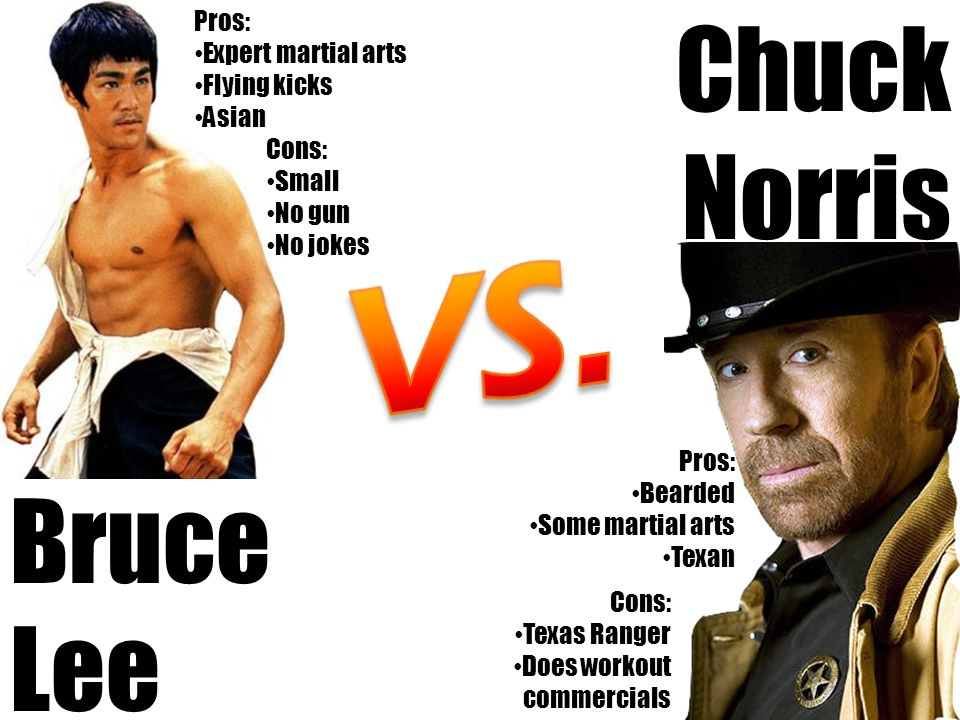 Chuck Norris Bruce Lee Pros: Expert martial arts Flying kicks Asian Cons: Small No gun No jokes Pros: Bearded Some martial arts Texan Cons: Texas Rang