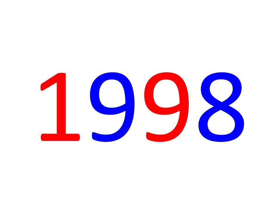 19981998