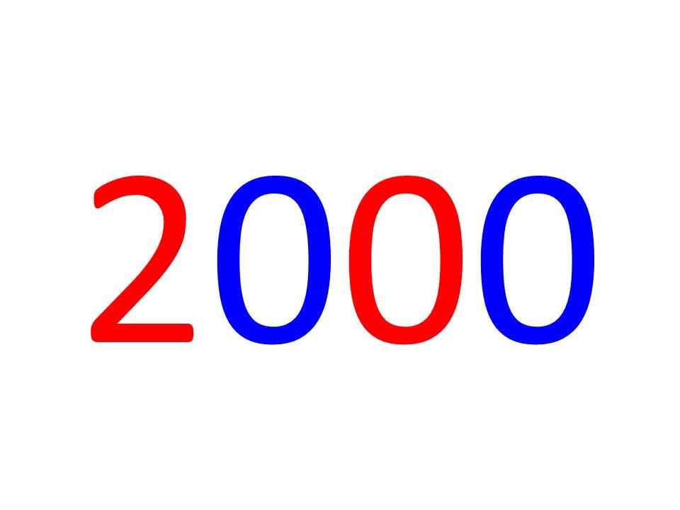 20002000