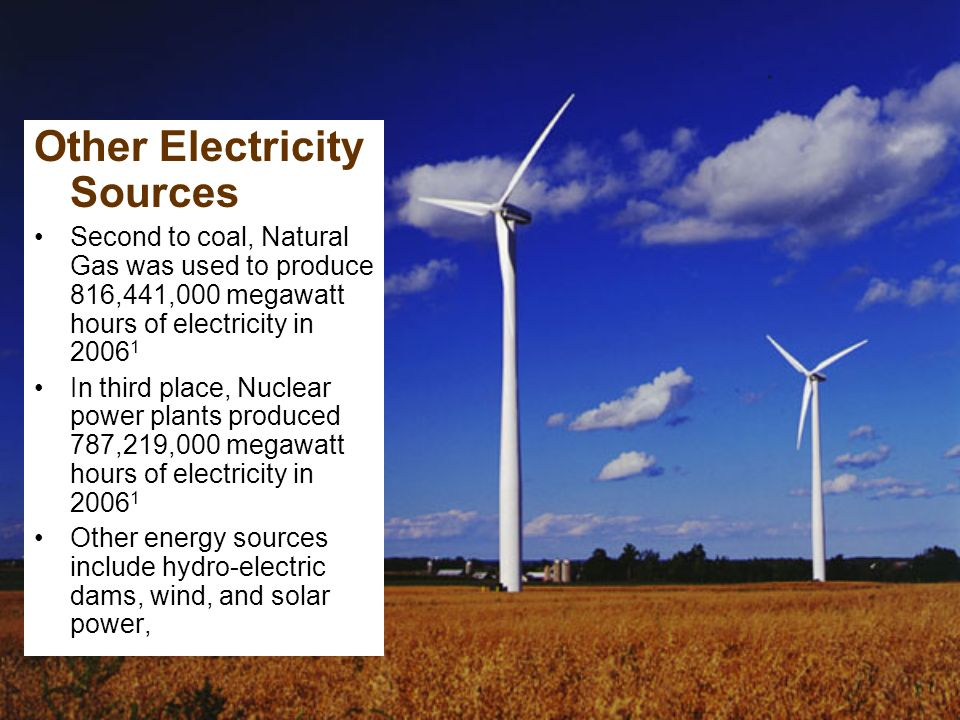 Other Electricity Sources Second to coal, Natural Gas was used to produce 816,441,000 megawatt hours of electricity in 2006 1 In third place, Nuclear power plants produced 787,219,000 megawatt hours of electricity in 2006 1 Other energy sources include hydro-electric dams, wind, and solar power,