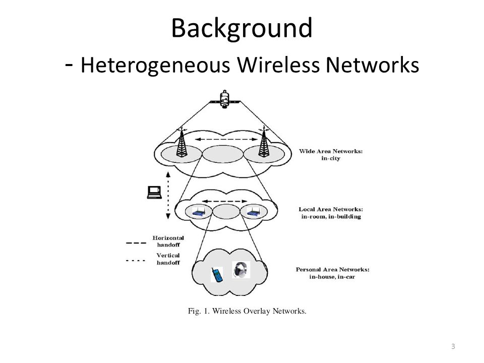 Background - Heterogeneous Wireless Networks 3