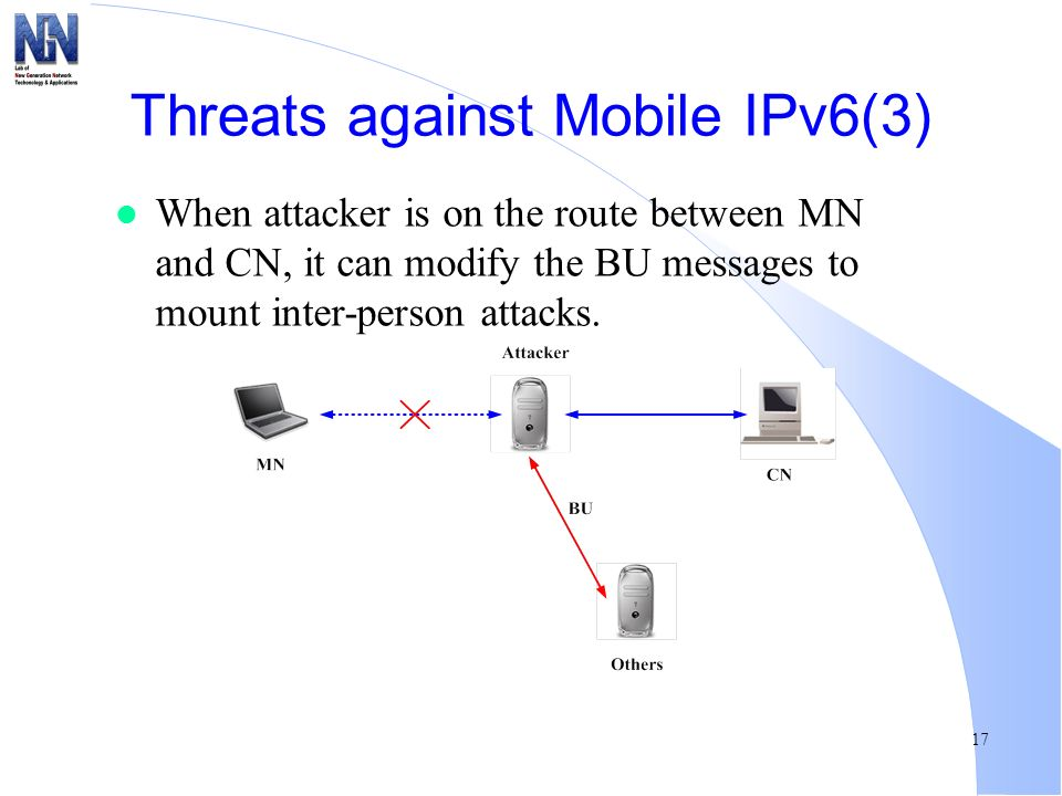 17 Threats against Mobile IPv6(3) l When attacker is on the route between MN and CN, it can modify the BU messages to mount inter-person attacks.