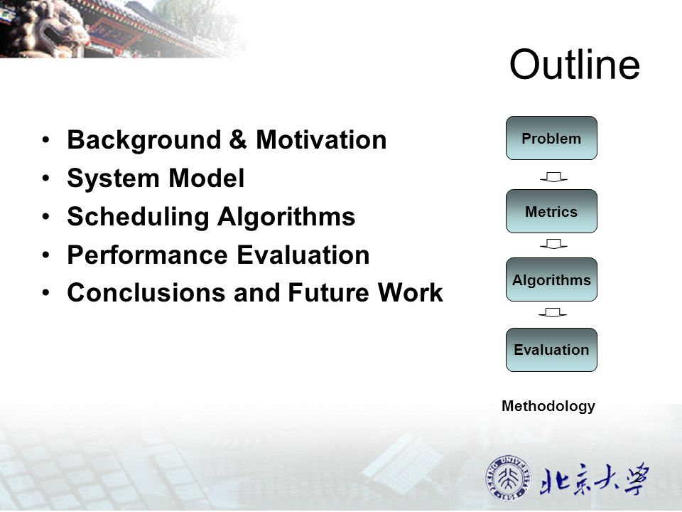 2 Outline Background & Motivation System Model Scheduling Algorithms Performance Evaluation Conclusions and Future Work Problem Metrics Algorithms Evaluation Methodology