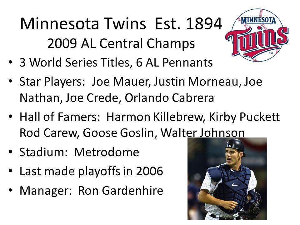 Minnesota Twins Est.