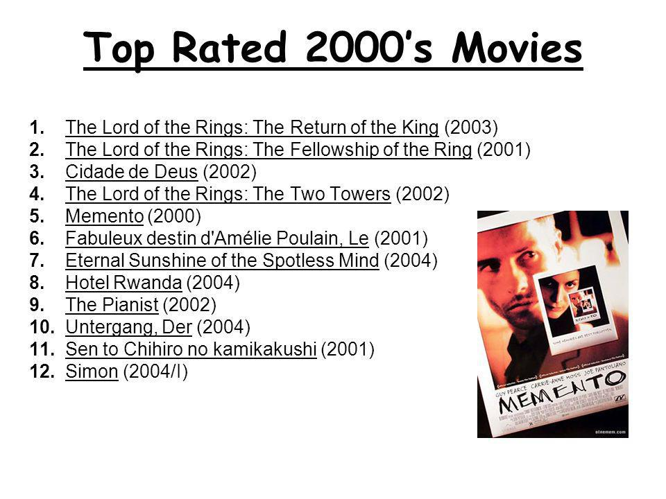 Top Rated 2000s Movies 1. The Lord of the Rings: The Return of the King (2003) 2. The Lord of the Rings: The Fellowship of the Ring (2001) 3. Cidade d