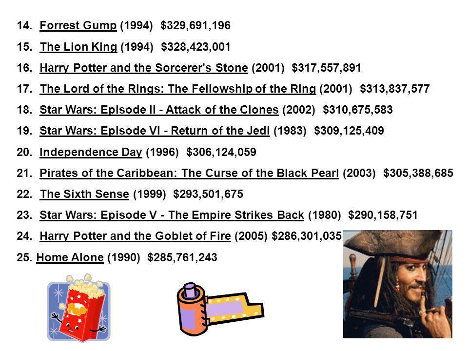 1.Star Wars: Episode III - Revenge of the Sith $380,262,555 2.