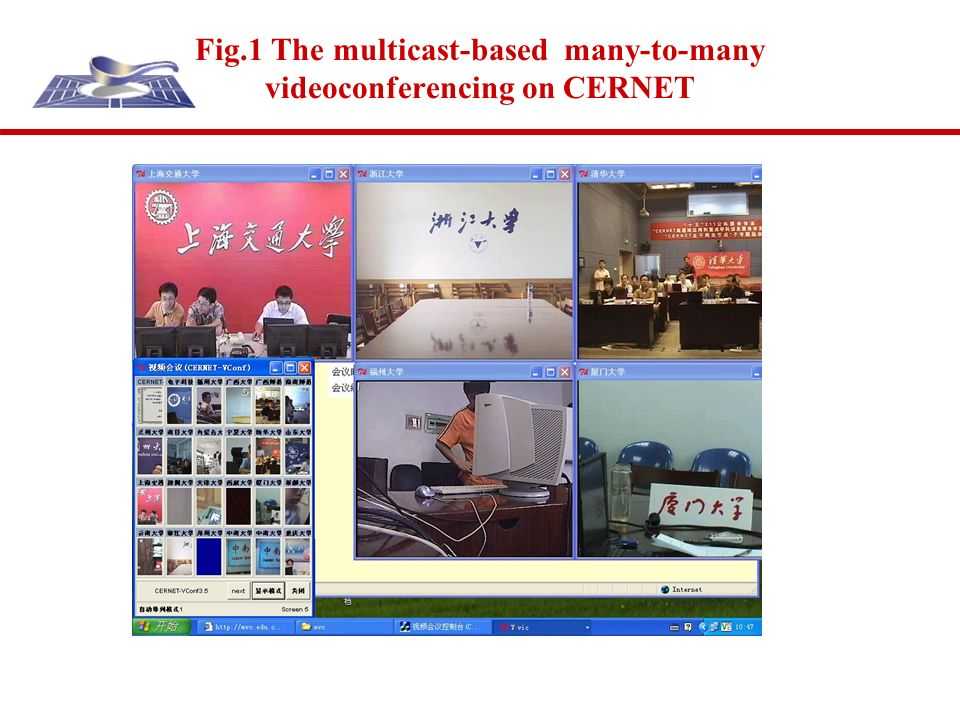 Fig.1 The multicast-based many-to-many videoconferencing on CERNET