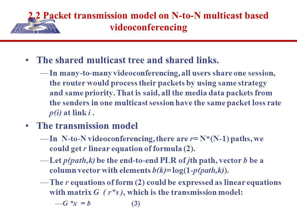 2.2 Packet transmission model on N-to-N multicast based videoconferencing The shared multicast tree and shared links. In many-to-many videoconferencin