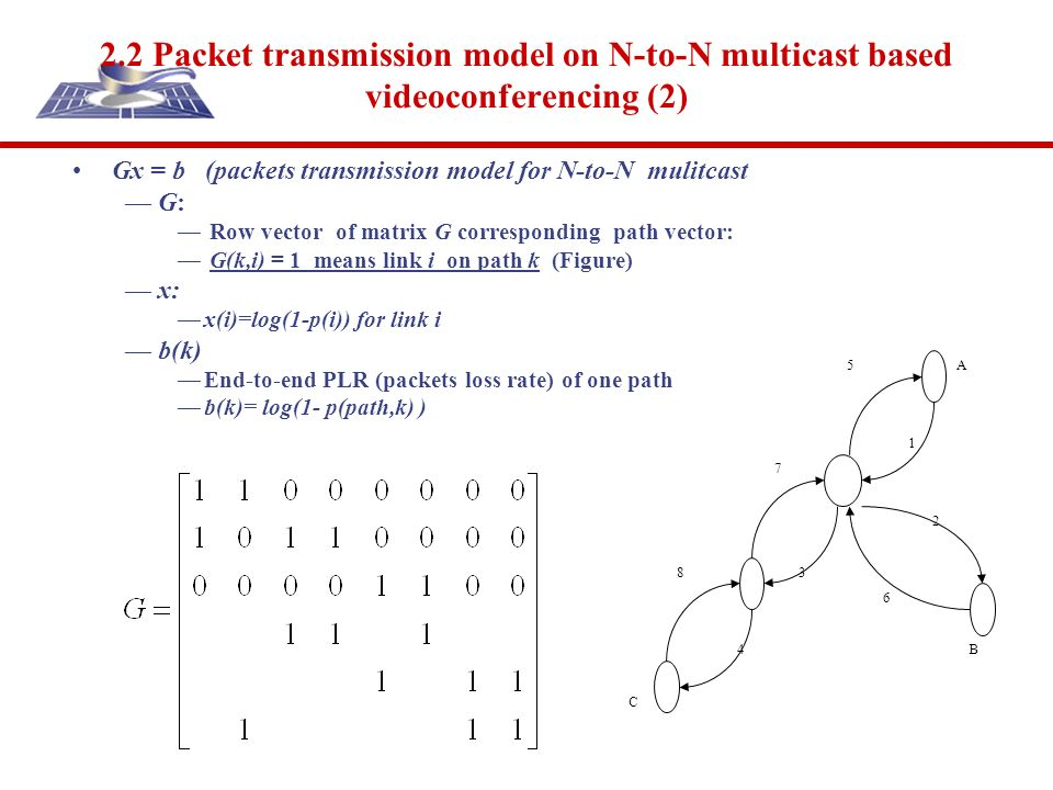 2.2 Packet transmission model on N-to-N multicast based videoconferencing (2) Gx = b (packets transmission model for N-to-N mulitcast G: Row vector of