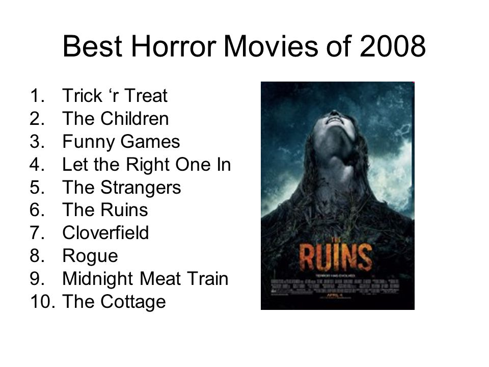 Best Horror Movies of 2008 1.Trick r Treat 2.The Children 3.Funny Games 4.Let the Right One In 5.The Strangers 6.The Ruins 7.Cloverfield 8.Rogue 9.Mid