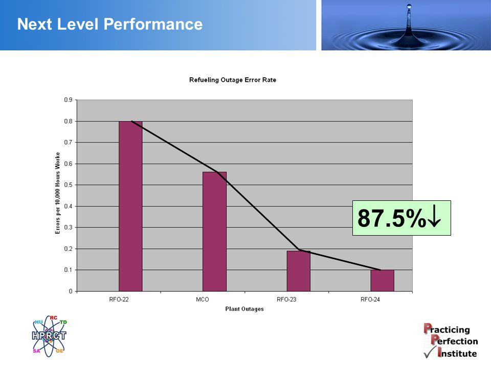 Next Level Performance 87.5%