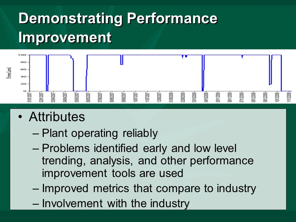 Demonstrating Performance Improvement Attributes –Plant operating reliably –Problems identified early and low level trending, analysis, and other performance improvement tools are used –Improved metrics that compare to industry –Involvement with the industry