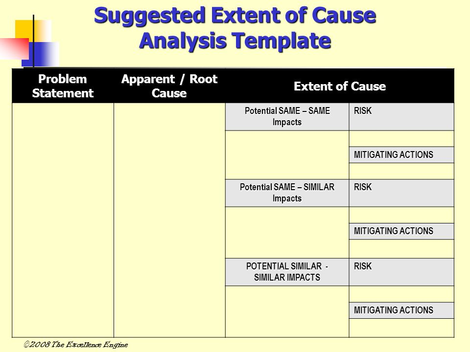 Suggested Extent of Cause Analysis Template Problem Statement Apparent / Root Cause Extent of Cause Potential SAME – SAME Impacts RISK MITIGATING ACTI