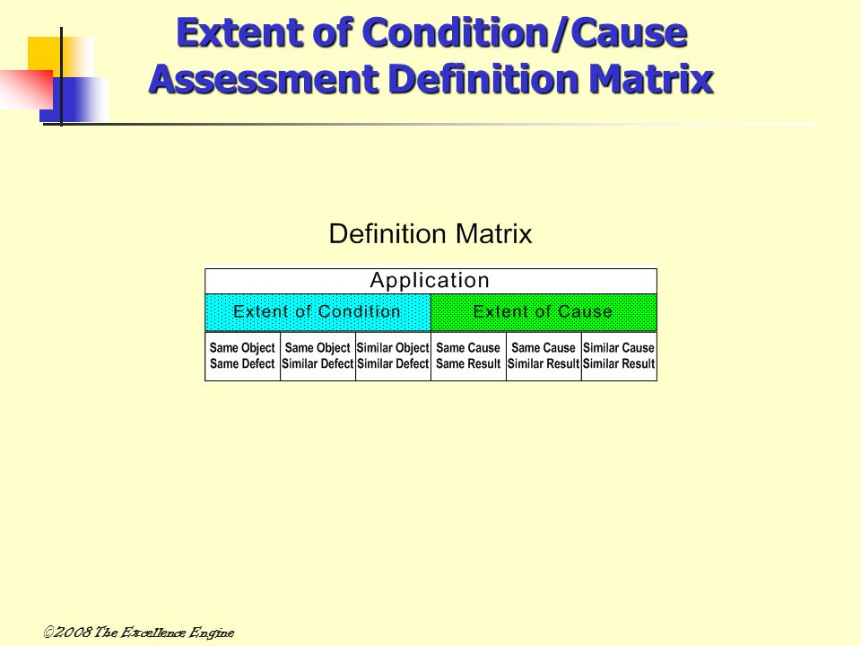 Extent of Condition/Cause Assessment Definition Matrix ©2008 The Excellence Engine