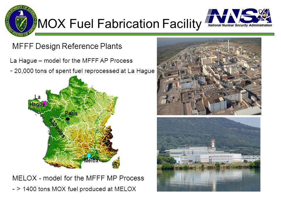 MOX Fuel Fabrication Facility La Hague Melox Paris 630 miles MFFF Design Reference Plants MELOX - model for the MFFF MP Process - > 1400 tons MOX fuel