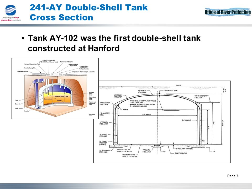 Tank Operations Contract 3 Page 3 241-AY Double-Shell Tank Cross Section Tank AY-102 was the first double-shell tank constructed at Hanford