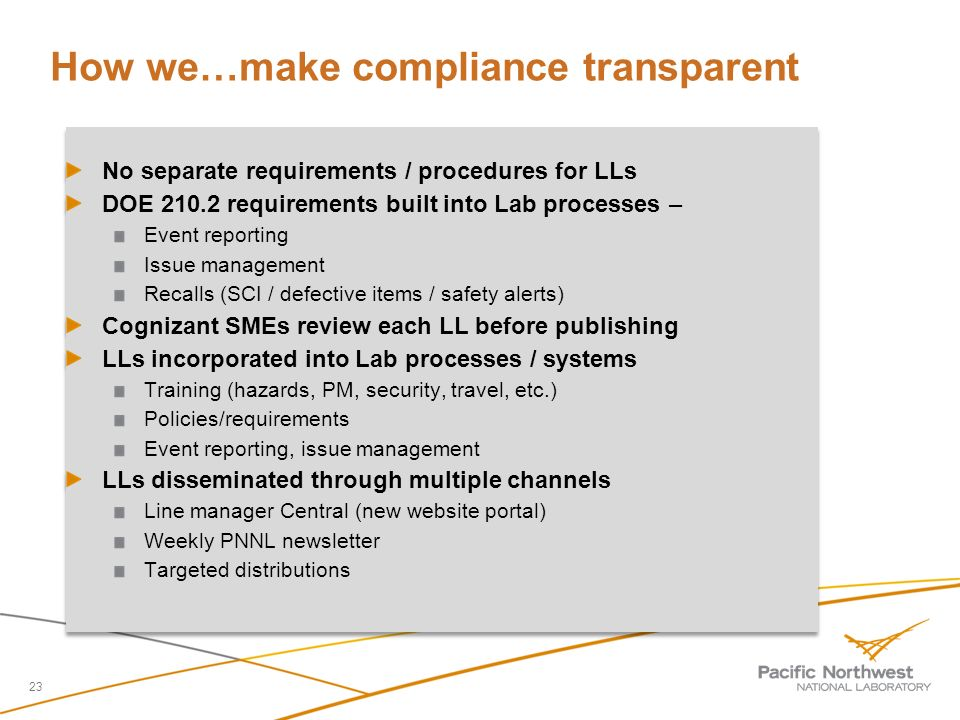 How we…make compliance transparent No separate requirements / procedures for LLs DOE 210.2 requirements built into Lab processes – Event reporting Issue management Recalls (SCI / defective items / safety alerts) Cognizant SMEs review each LL before publishing LLs incorporated into Lab processes / systems Training (hazards, PM, security, travel, etc.) Policies/requirements Event reporting, issue management LLs disseminated through multiple channels Line manager Central (new website portal) Weekly PNNL newsletter Targeted distributions No separate requirements / procedures for LLs DOE 210.2 requirements built into Lab processes – Event reporting Issue management Recalls (SCI / defective items / safety alerts) Cognizant SMEs review each LL before publishing LLs incorporated into Lab processes / systems Training (hazards, PM, security, travel, etc.) Policies/requirements Event reporting, issue management LLs disseminated through multiple channels Line manager Central (new website portal) Weekly PNNL newsletter Targeted distributions 23