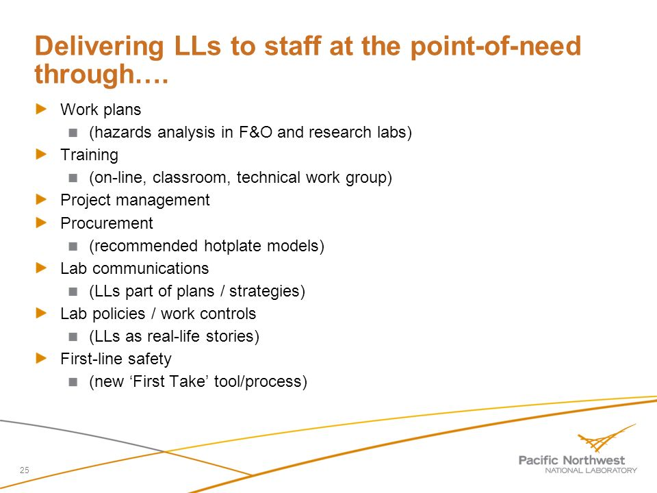 Delivering LLs to staff at the point-of-need through….