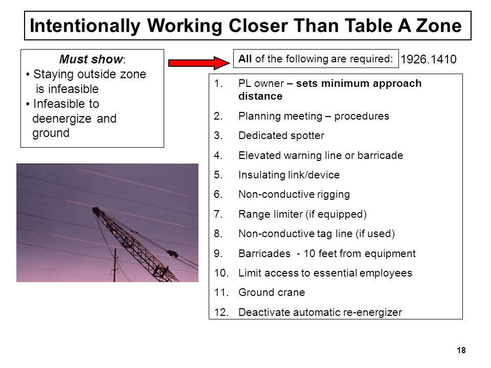 18 Must show : Staying outside zone is infeasible Infeasible to deenergize and ground Intentionally Working Closer Than Table A Zone All of the follow
