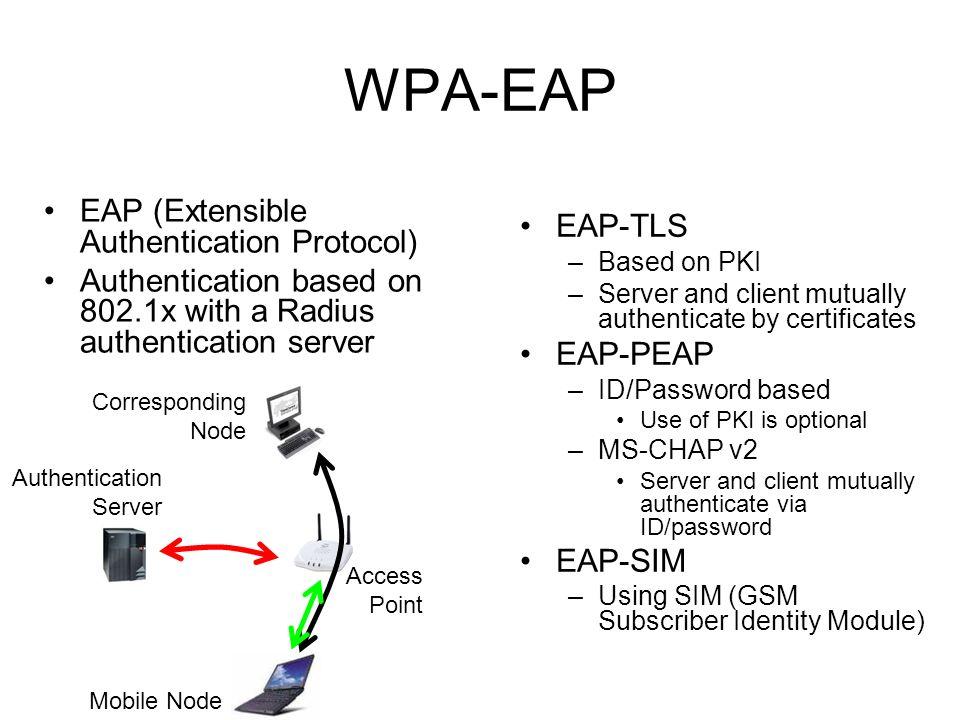 Comparison of IEEE802.1X EAP-TLS EAP Extensible Authentication Protocol) Client Authentication Server Authentication Security Level Operation Cost EAP-TLSCertificate High EAP-TTLSID/PasswordCertificateMid.