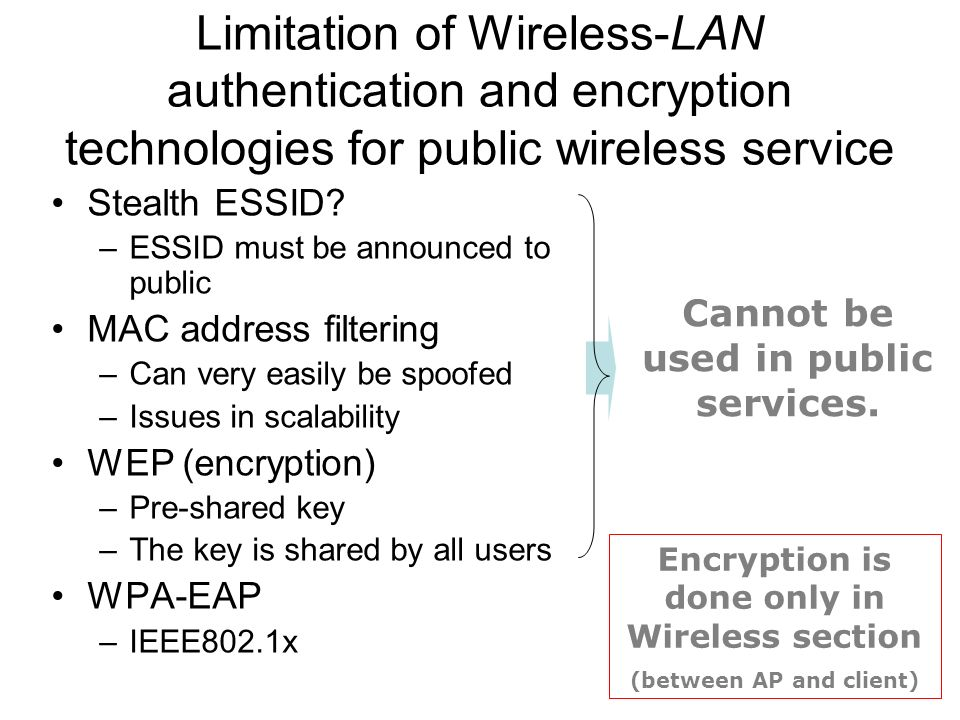 Limitation of Wireless-LAN authentication and encryption technologies for public wireless service Stealth ESSID? –ESSID must be announced to public MA