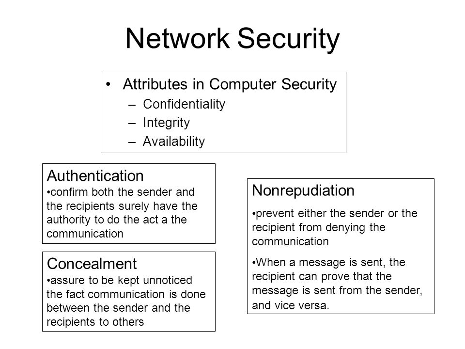 Network Security Attributes in Computer Security –Confidentiality –Integrity –Availability Concealment assure to be kept unnoticed the fact communicat