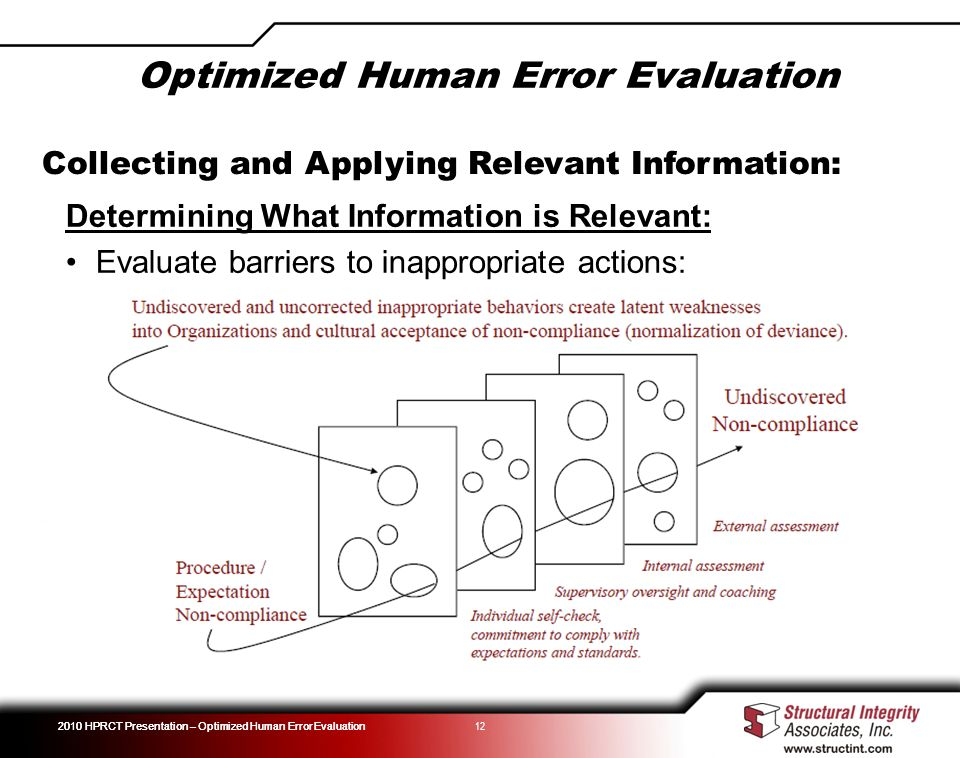 2010 HPRCT Presentation – Optimized Human Error Evaluation 12 Collecting and Applying Relevant Information: Determining What Information is Relevant: