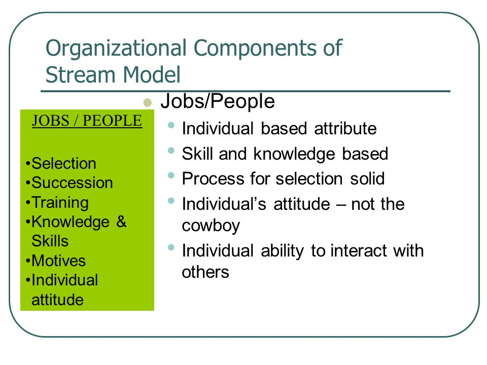 Organizational Components of Stream Model Jobs/People Individual based attribute Skill and knowledge based Process for selection solid Individuals attitude – not the cowboy Individual ability to interact with others JOBS / PEOPLE Selection Succession Training Knowledge & Skills Motives Individual attitude