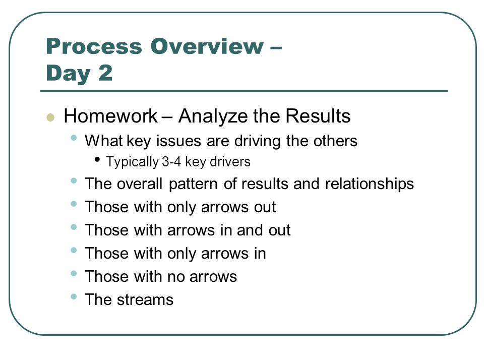Process Overview – Day 2 Homework – Analyze the Results What key issues are driving the others Typically 3-4 key drivers The overall pattern of results and relationships Those with only arrows out Those with arrows in and out Those with only arrows in Those with no arrows The streams