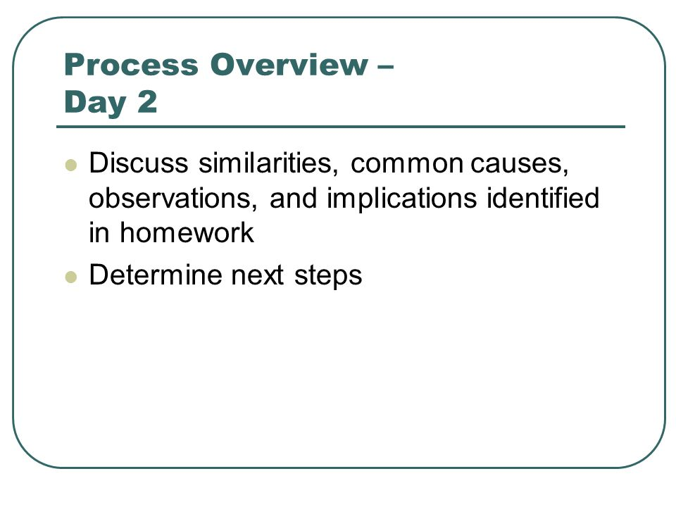 Process Overview – Day 2 Discuss similarities, common causes, observations, and implications identified in homework Determine next steps