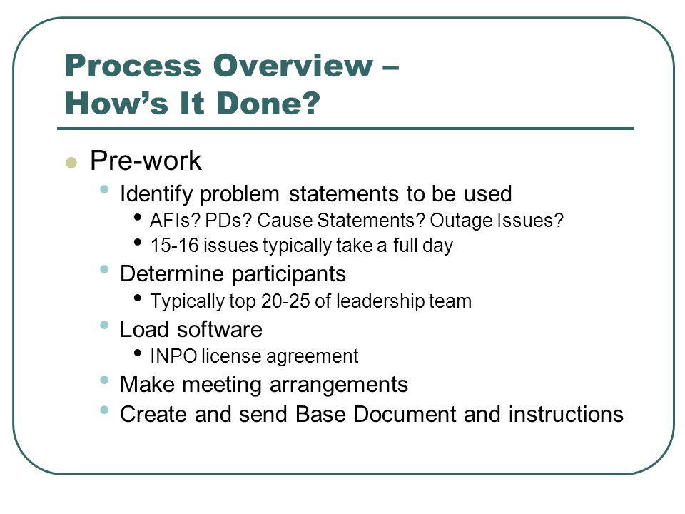 Process Overview – Hows It Done. Pre-work Identify problem statements to be used AFIs.