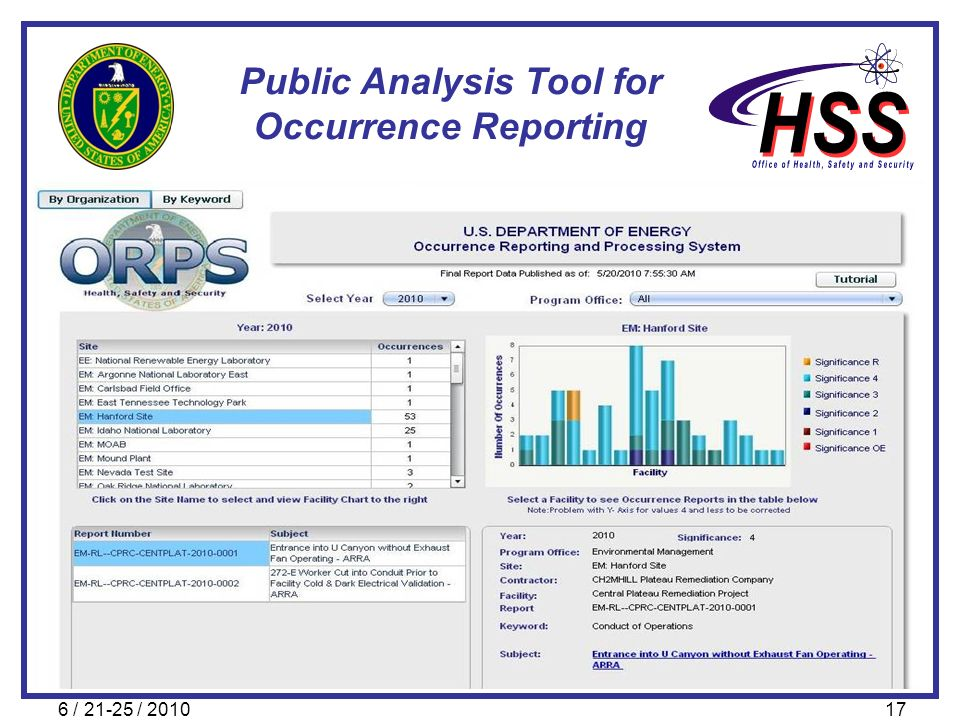 6 / 21-25 / 201017 Public Analysis Tool for Occurrence Reporting