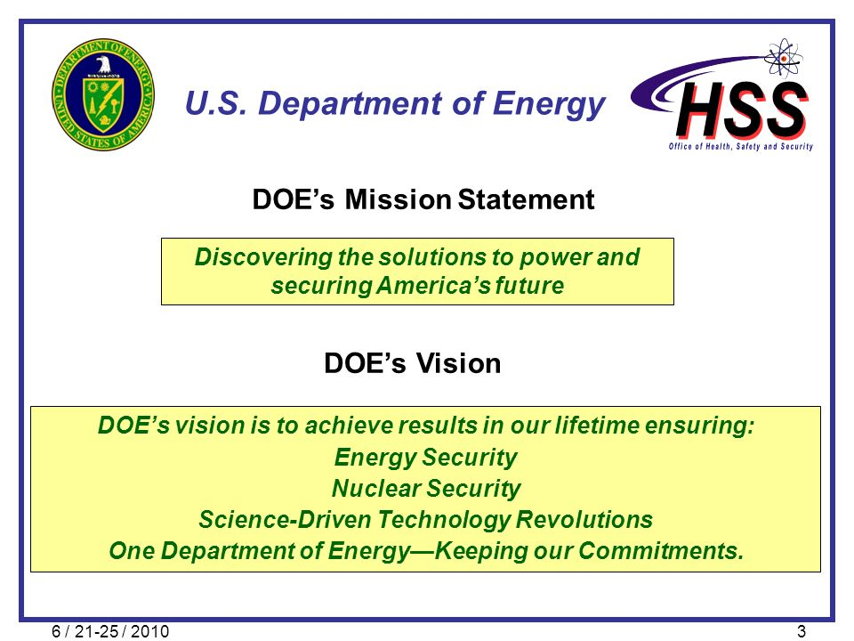 6 / 21-25 / 20103 U.S. Department of Energy DOEs Mission Statement Discovering the solutions to power and securing Americas future DOEs Vision DOEs vi