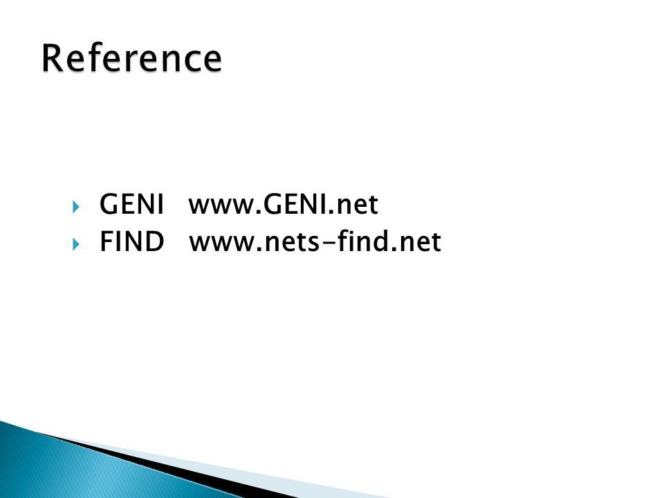 GENI www.GENI.net FIND www.nets-find.net