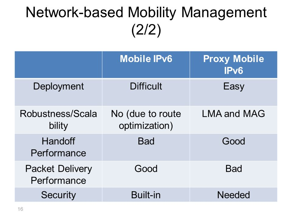 Network-based Mobility Management (2/2) Mobile IPv6Proxy Mobile IPv6 DeploymentDifficultEasy Robustness/Scala bility No (due to route optimization) LMA and MAG Handoff Performance BadGood Packet Delivery Performance GoodBad SecurityBuilt-inNeeded 16