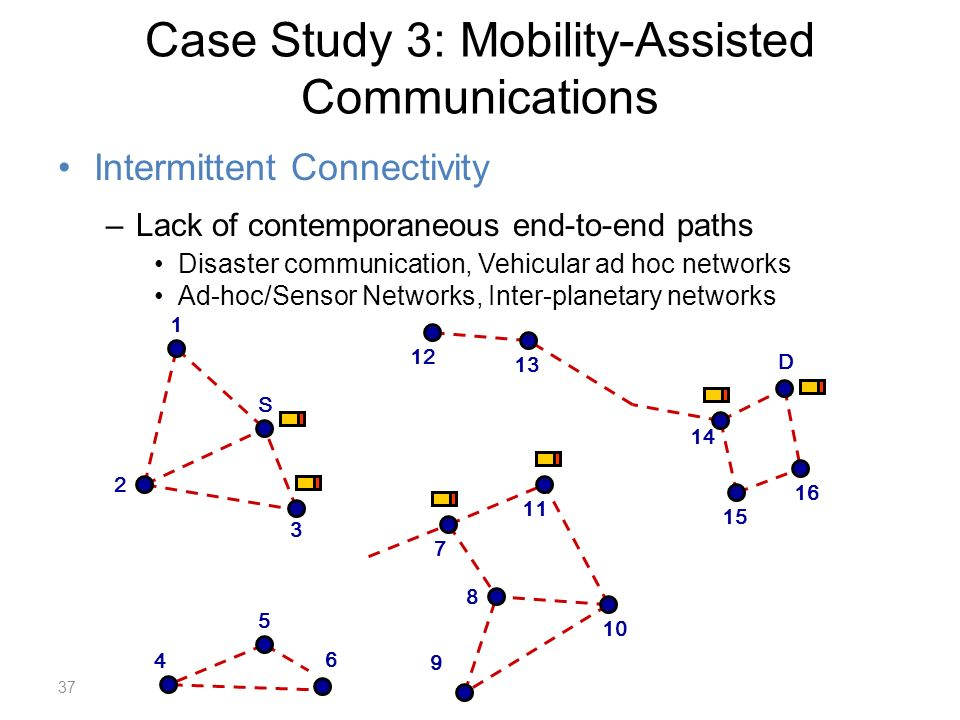 Case Study 3: Mobility-Assisted Communications Intermittent Connectivity –Lack of contemporaneous end-to-end paths Disaster communication, Vehicular ad hoc networks Ad-hoc/Sensor Networks, Inter-planetary networks 3 S D 1 2 4 5 6 7 8 9 10 11 12 13 14 16 15 37