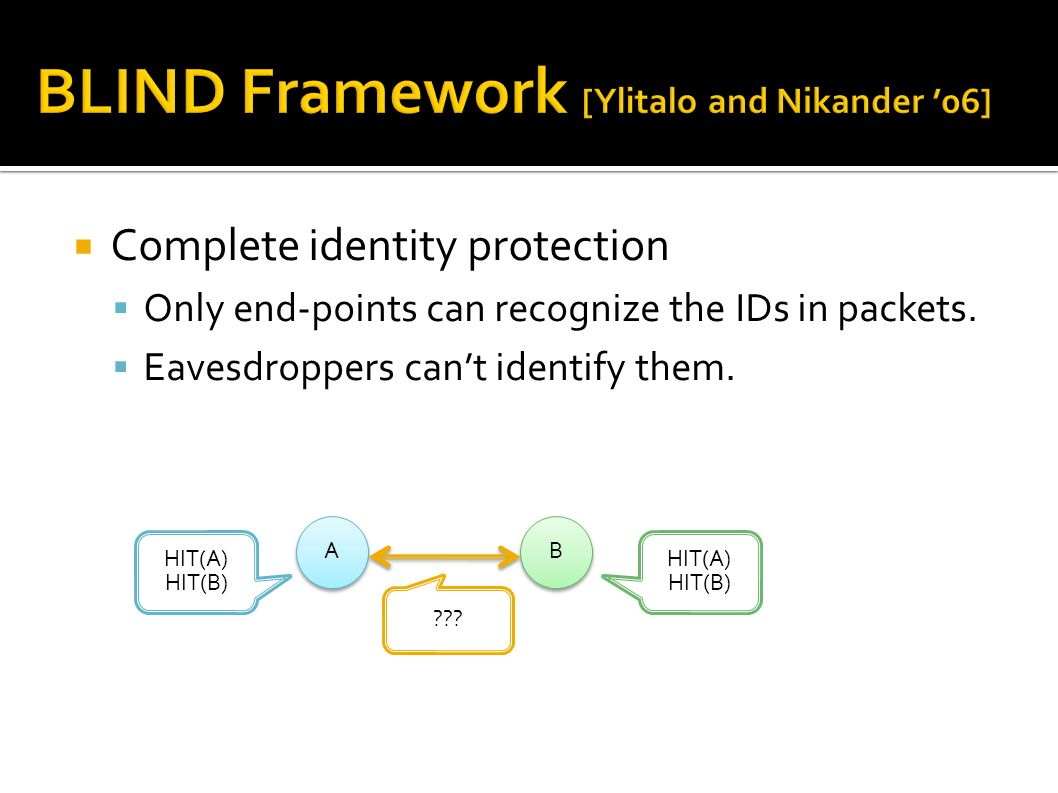 Complete identity protection Only end-points can recognize the IDs in packets.