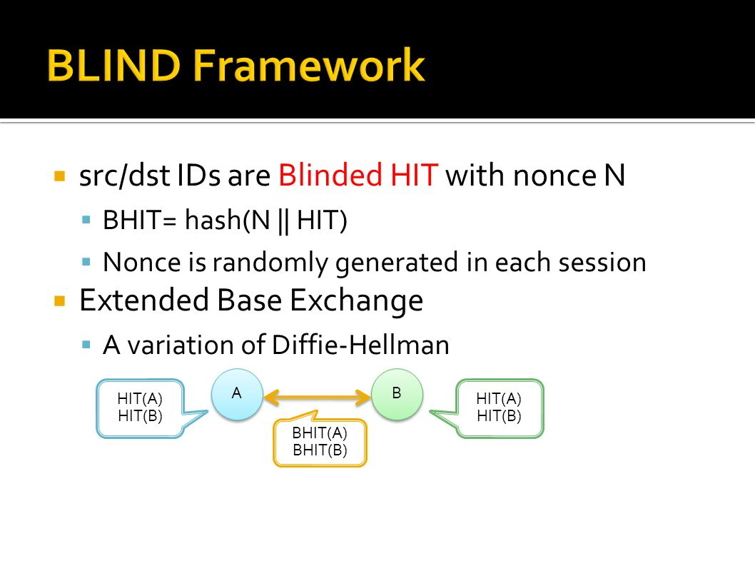 src/dst IDs are Blinded HIT with nonce N BHIT= hash(N || HIT) Nonce is randomly generated in each session Extended Base Exchange A variation of Diffie-Hellman A A B B HIT(A) HIT(B) BHIT(A) BHIT(B)