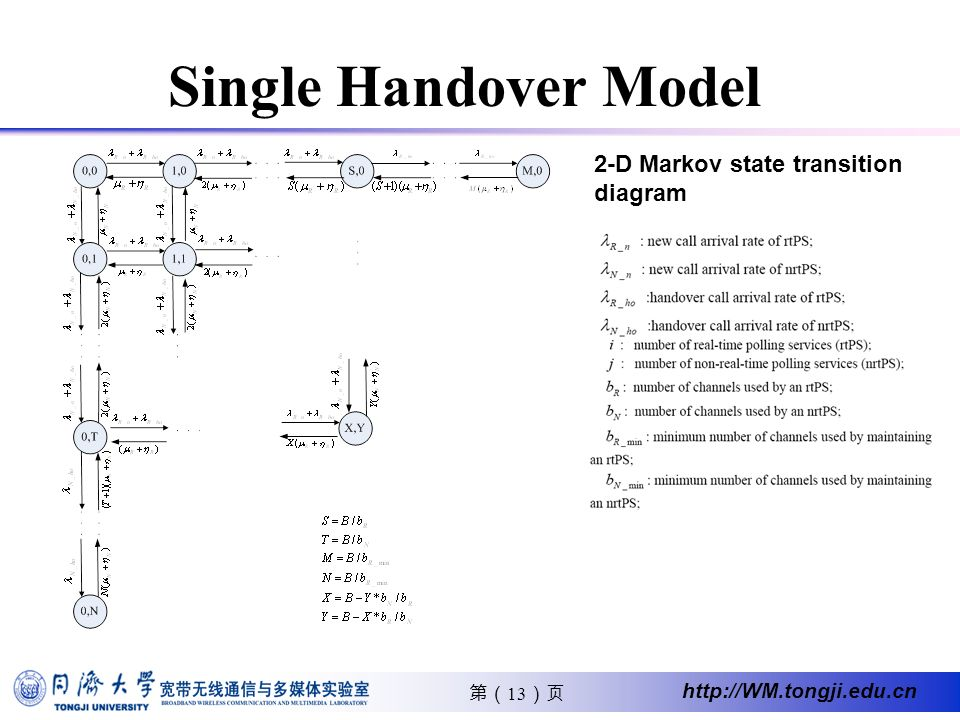 13 http://WM.tongji.edu.cn Single Handover Model 2-D Markov state transition diagram