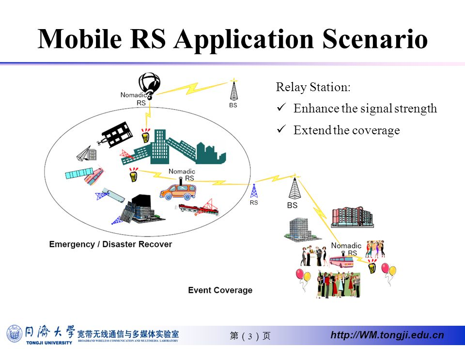 3 http://WM.tongji.edu.cn Mobile RS Application Scenario Relay Station: Enhance the signal strength Extend the coverage