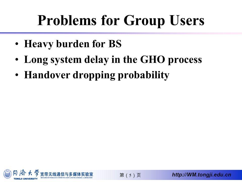 16 http://WM.tongji.edu.cn Proposed Group Handover New calls blocking probability (CBP) of rtPS and nrtPS