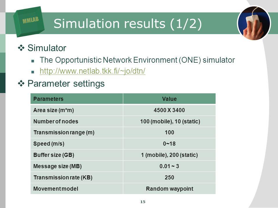 MMLAB 15 Simulation results (1/2) Simulator The Opportunistic Network Environment (ONE) simulator http://www.netlab.tkk.fi/~jo/dtn/ Parameter settings ParametersValue Area size (m*m)4500 X 3400 Number of nodes 100 (mobile), 10 (static) Transmission range (m)100 Speed (m/s)0~18 Buffer size (GB)1 (mobile), 200 (static) Message size (MB)0.01 ~ 3 Transmission rate (KB)250 Movement modelRandom waypoint